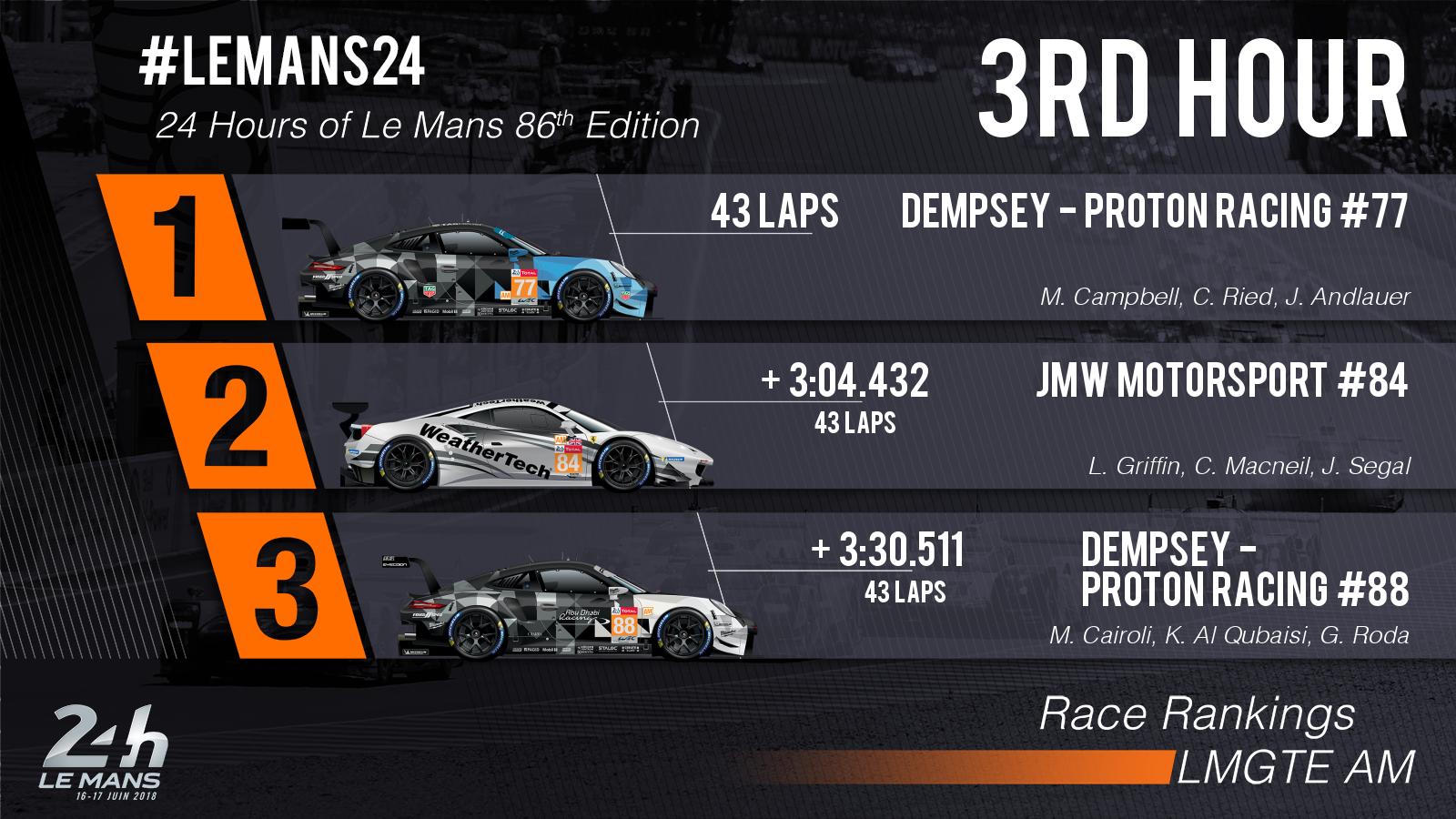 24 Horas de Le Mans 2018 - Página 3 5b25347537c7b