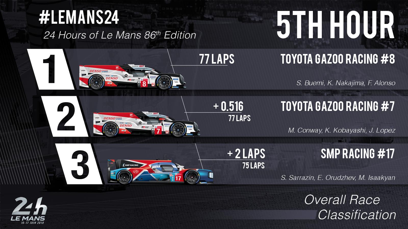 24 Horas de Le Mans 2018 - Página 3 5b25505f6a693