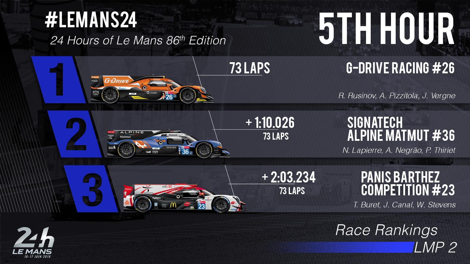 24 Horas de Le Mans 2018 - Página 3 5b255063cbde1