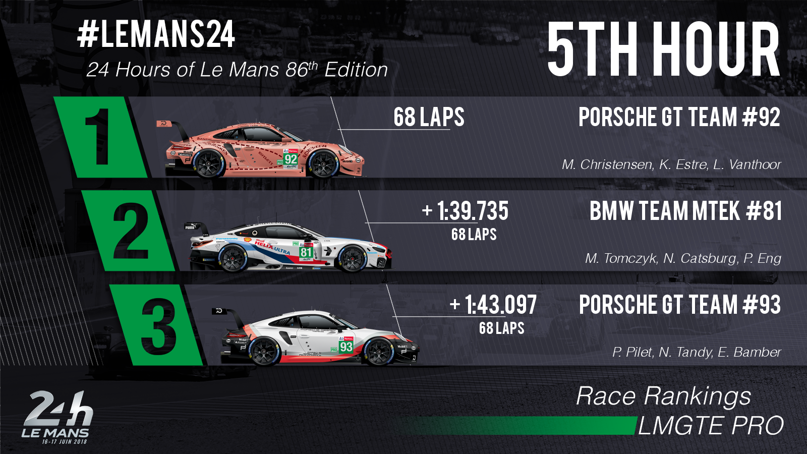 24 Horas de Le Mans 2018 - Página 3 5b25506548026