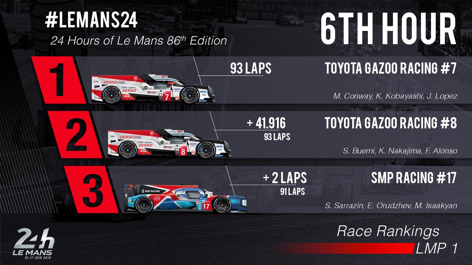 24 Horas de Le Mans 2018 - Página 3 5b255e723c3ff