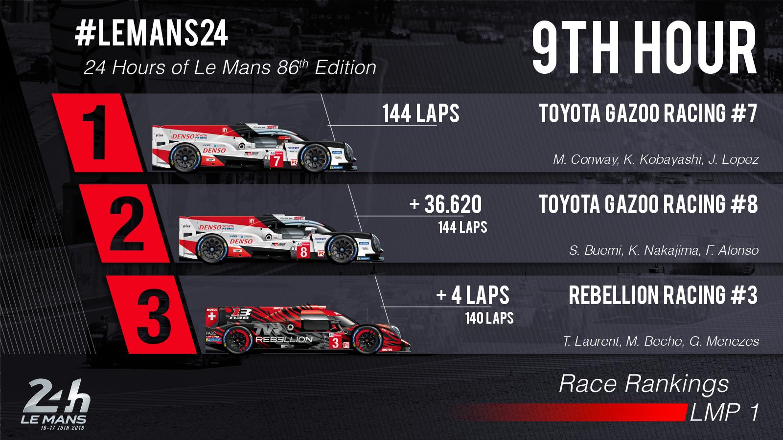 24 Horas de Le Mans 2018 - Página 3 5b2588a1a6da8