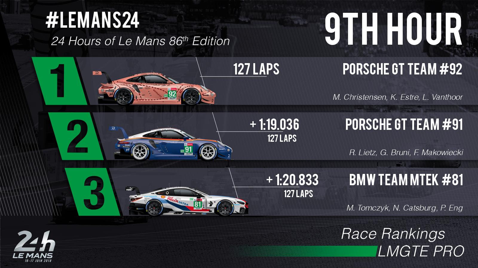 24 Horas de Le Mans 2018 - Página 3 5b2588a49fbae