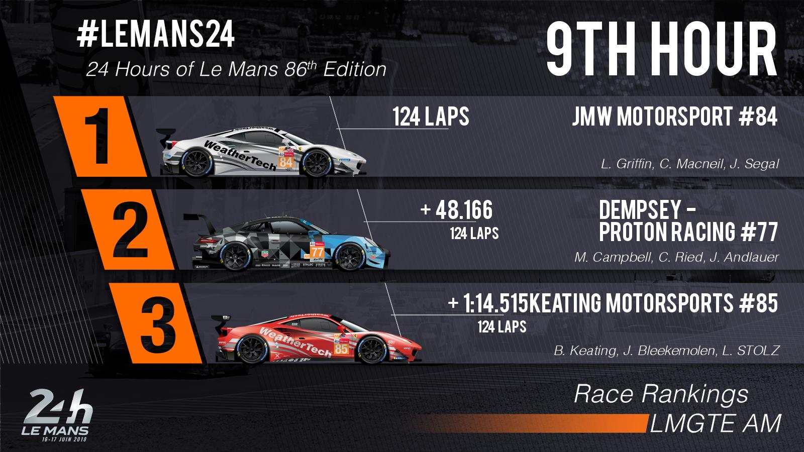 24 Horas de Le Mans 2018 - Página 3 5b2588a64646c