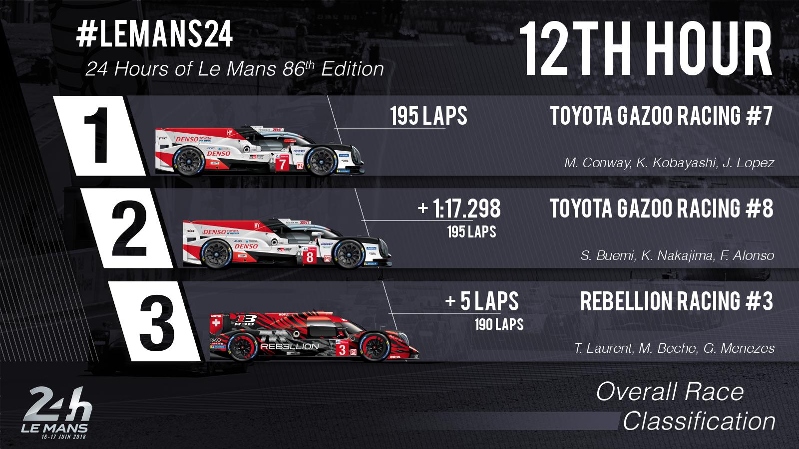 24 Horas de Le Mans 2018 - Página 3 5b25b2cf60921