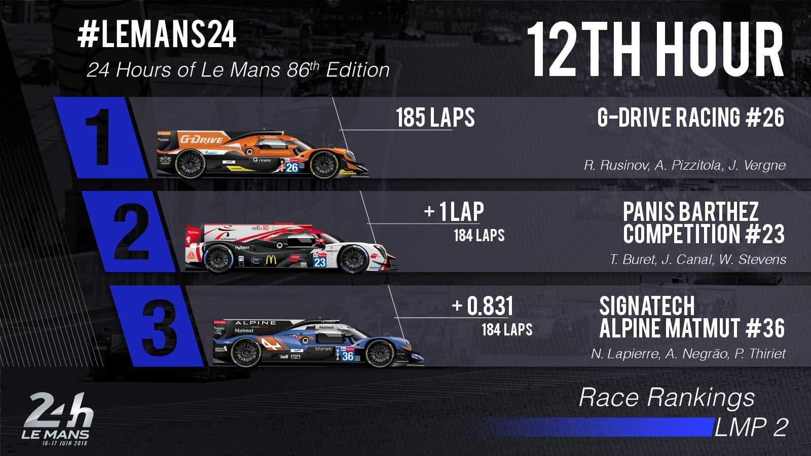 24 Horas de Le Mans 2018 - Página 3 5b25b2d3b9786