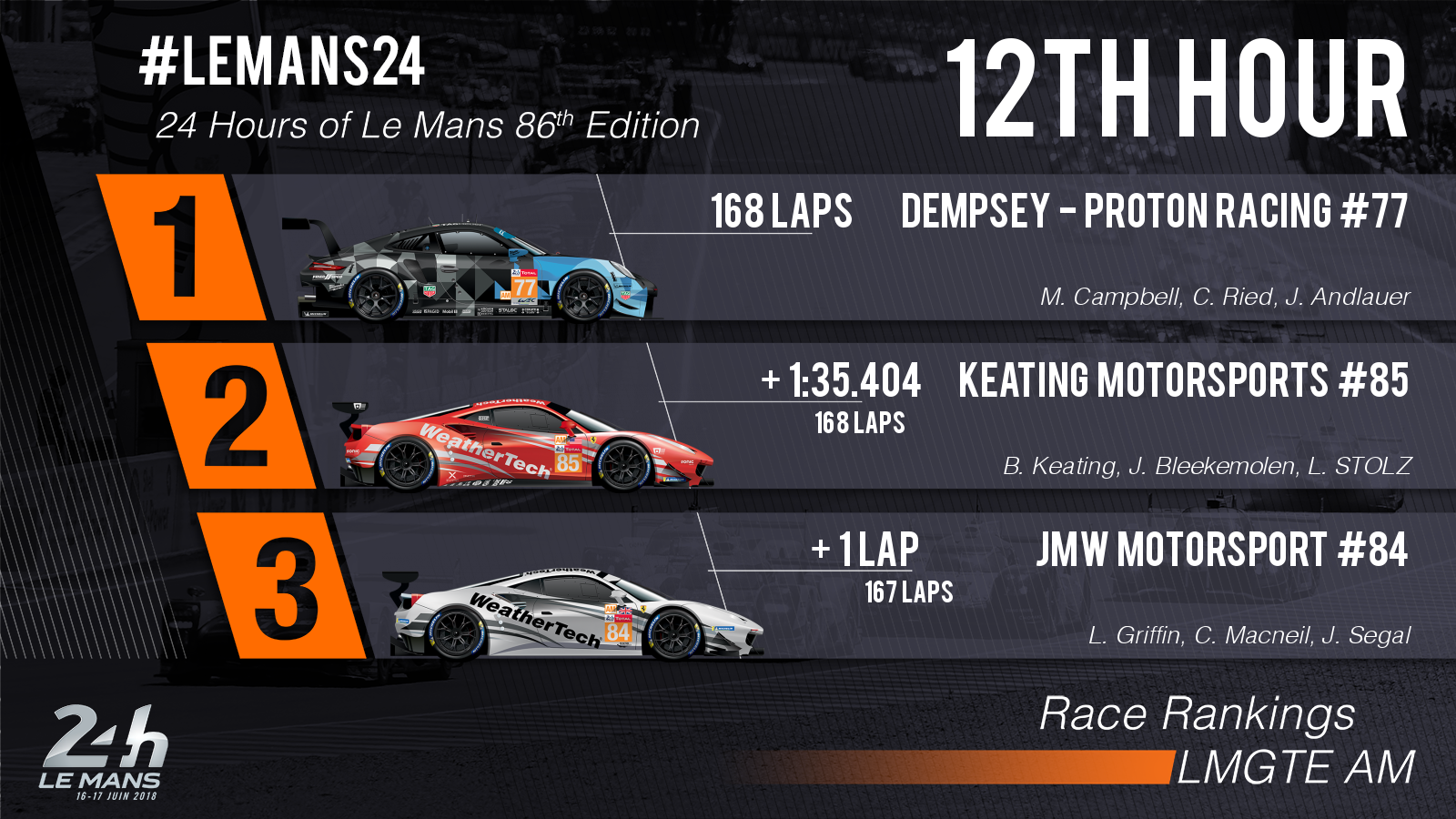 24 Horas de Le Mans 2018 - Página 3 5b25b2d6705d3