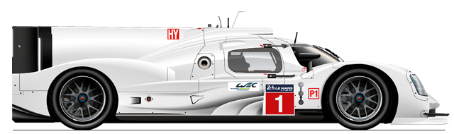 LM P1 Category