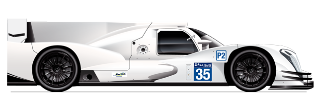LM P2 Category