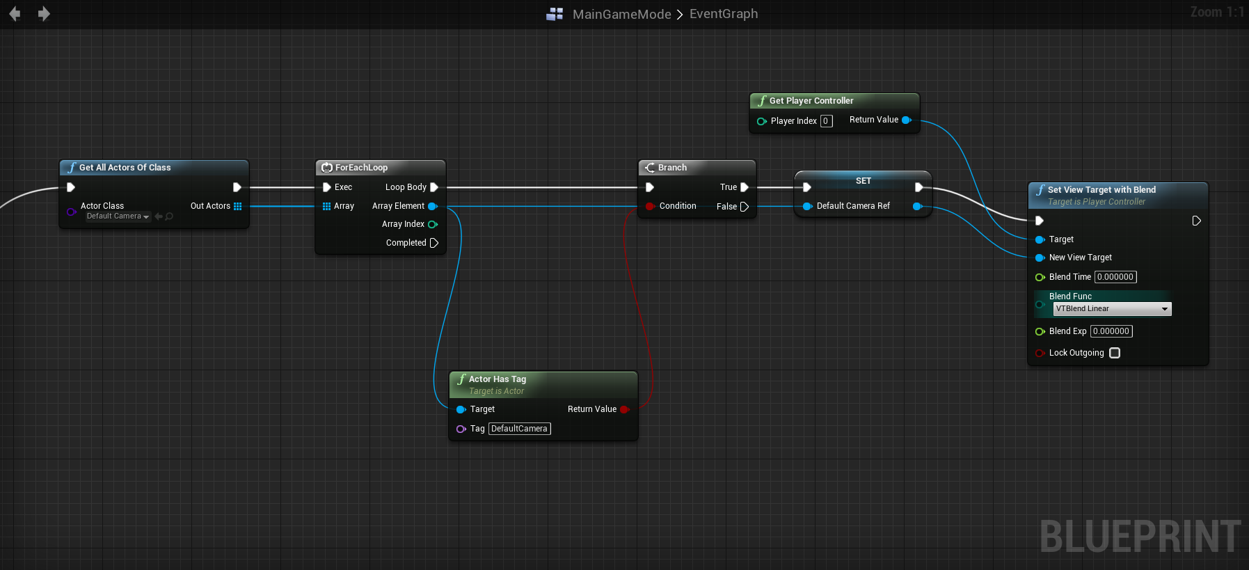 Unreal Idiot - Unreal Engine 4 Tutorial: How to change the
