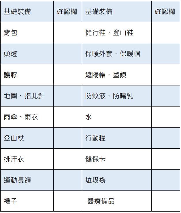 登山基礎裝備清單