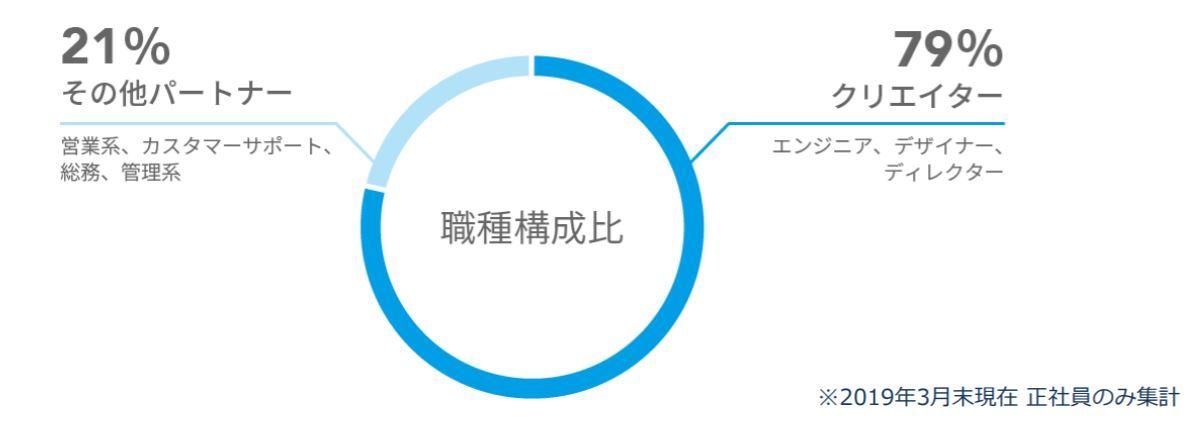 %e6%af%94%e7%8e%87%e7%94%bb%e5%83%8f