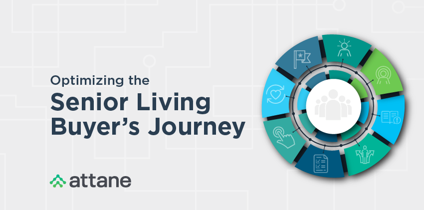 Optimizing the Senior Living Buyer's Journey eBook