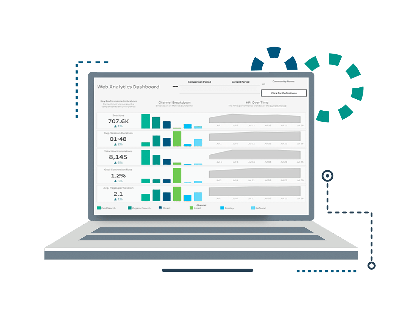 An example of the Web Analytics Dashboard inside the Attane Insights, a reporting solution