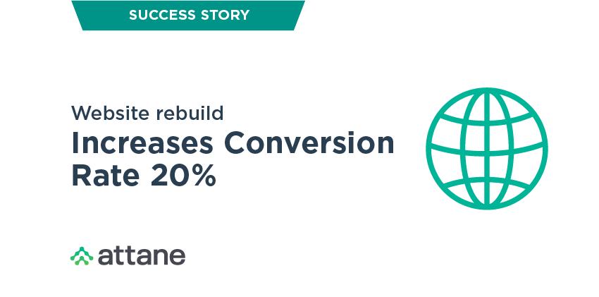 Website rebuild increases conversions 20%