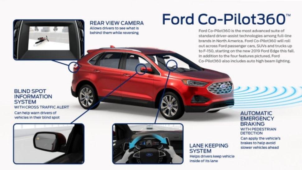 Ford Lane Split