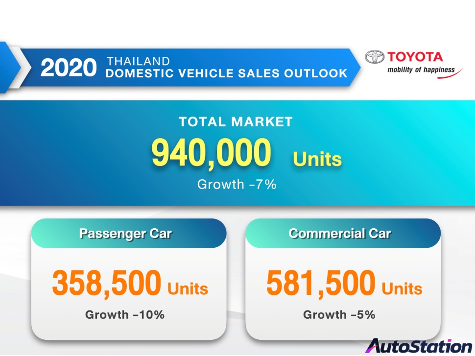 Toyota annual press conference 2020