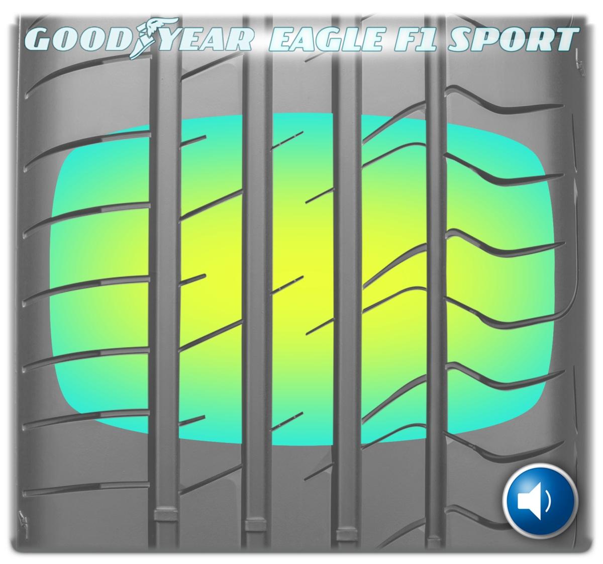 Goodyear Eagle F1 Sport