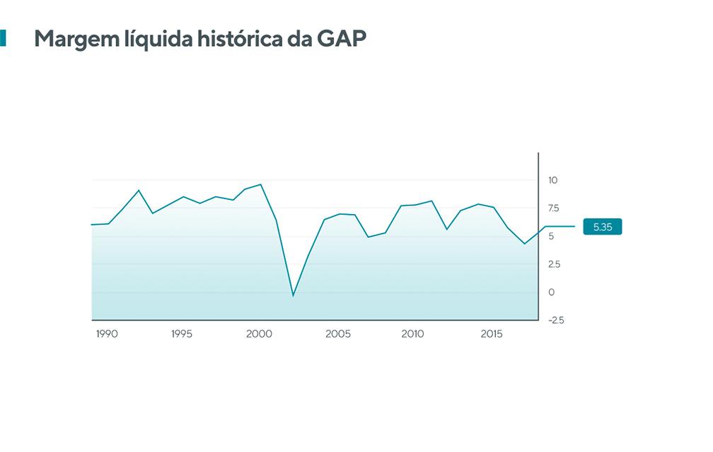 GAP-graph01.jpg