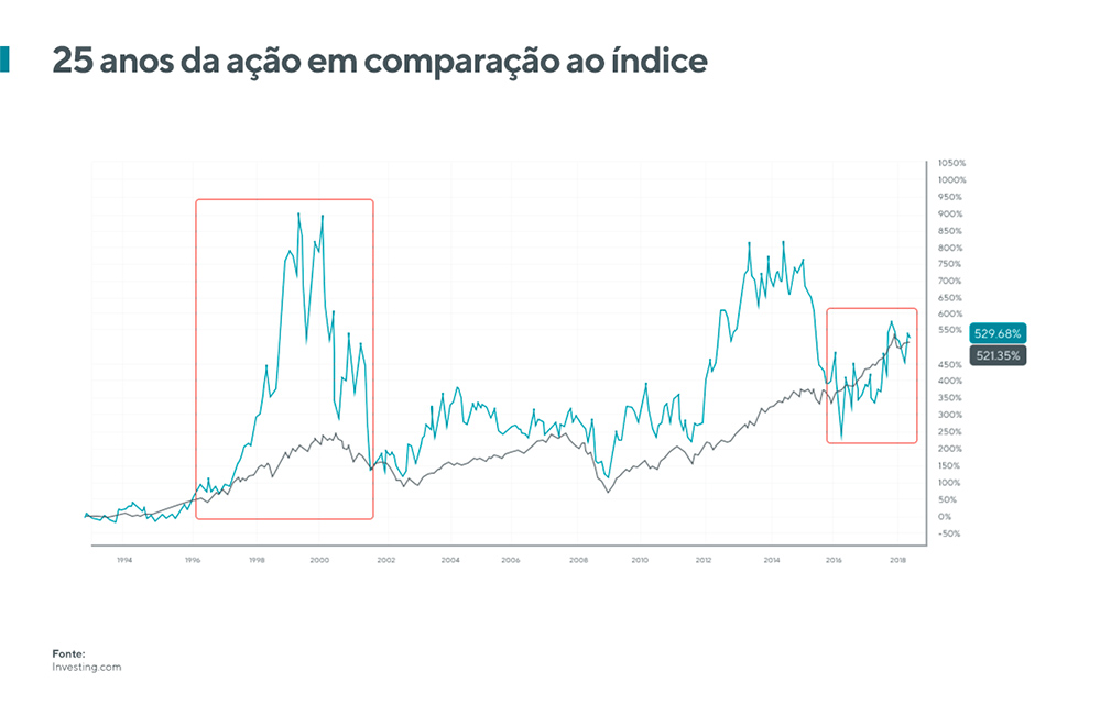 GAP-graph09.jpg