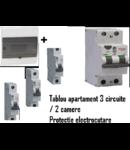 Pachet Tablou sigurante automate -3 circuite Apartament 2 camere General Electric