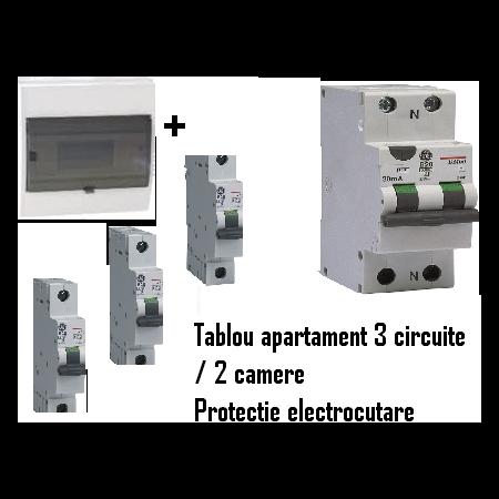 Pachet Tablou sigurante automate 4 circuite Apartament 3 camere General Electric