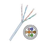 Cabluri de date rigide