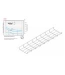 Jgheab metallic tip sârmă H35 - TIP SR 100X35