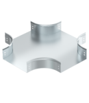 Intersectie - FS, horizontal | Type GKSK 130 FS