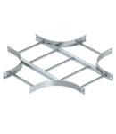 Intersectare- VS FS | Type LK 7100 VS FT