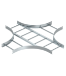 Intersectare- VS FS | Type LK 1090 VS FT