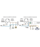 Condensator antiparazitar