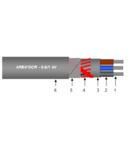 ARE4OCR 3x25+16C 0.6/1KV ENEL DC 4126 cu izolatie si manta de PVC