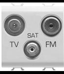 Priza TV-FM-SAT - DIRECT - 2 MODULES - WHITE - CHORUS