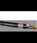 Cablu MYY 1 x 150, ERSE