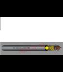Cablu RE-2Y(St)H-TIMF 20 x 3 x 1.3 , ERSE
