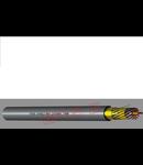Cablu RE-2X(St)H-TIMF  2 x 3 x 1.5,  ERSE