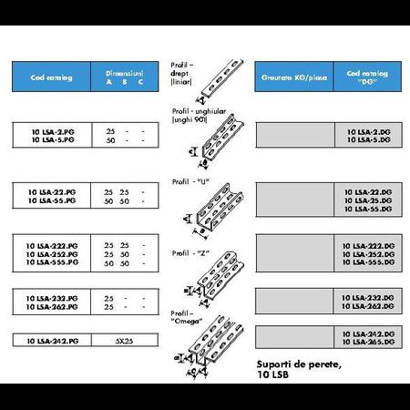 Element de lgatura-Profil Omega  25x25x25mm Elvan