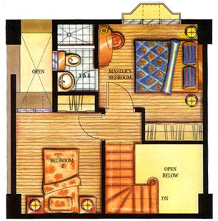 2nd level