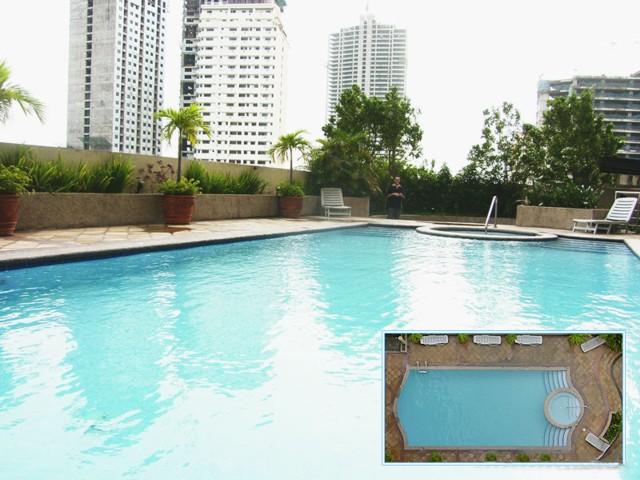 Greenbelt Radissons Pool