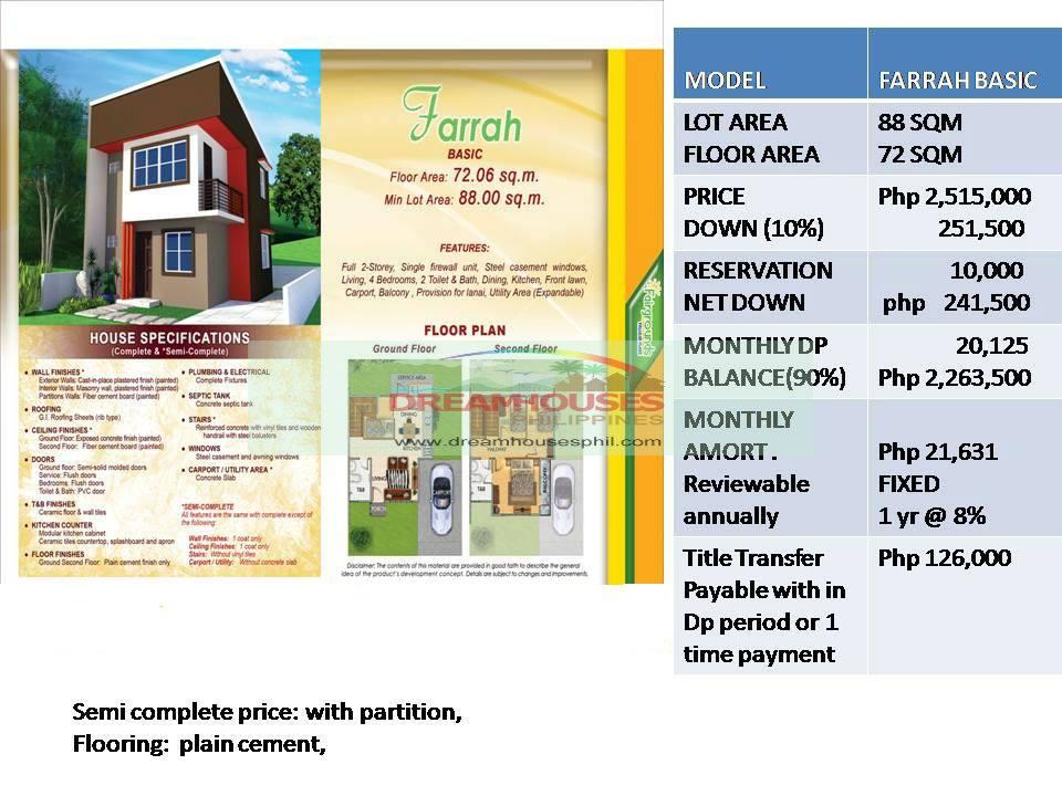 Molino Bacoor Cavite Farrah Model Fairgrounds