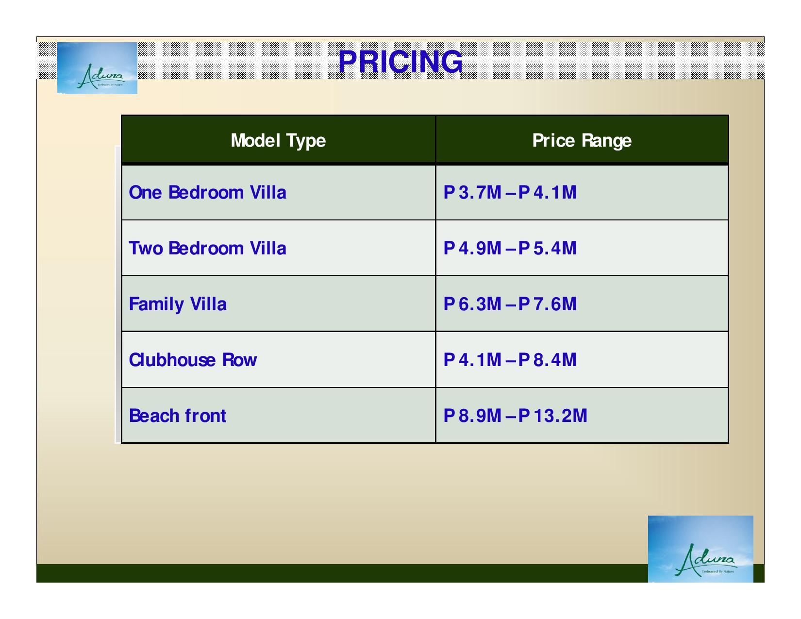 FOR SALE: Apartment / Condo / Townhouse Cebu > Danao 25