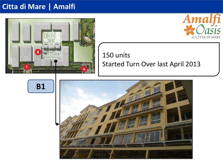 FOR SALE: Apartment / Condo / Townhouse Cebu > Cebu City 19