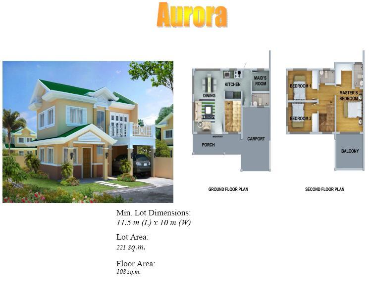 Aurora Model