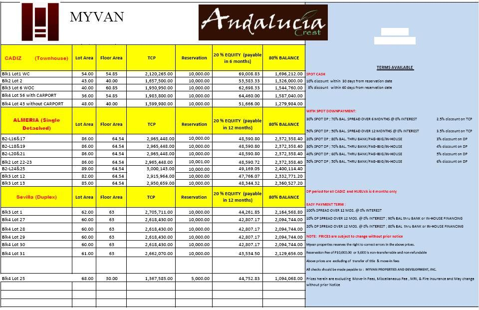 Pricelist as of March 10, 2015 - Present