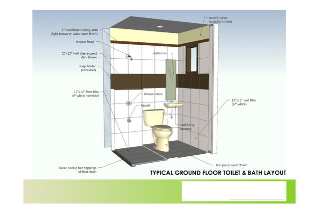 Typical Ground Floor Toilet & Bath Layout