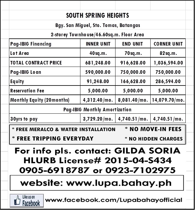 South Spring Heights Price list