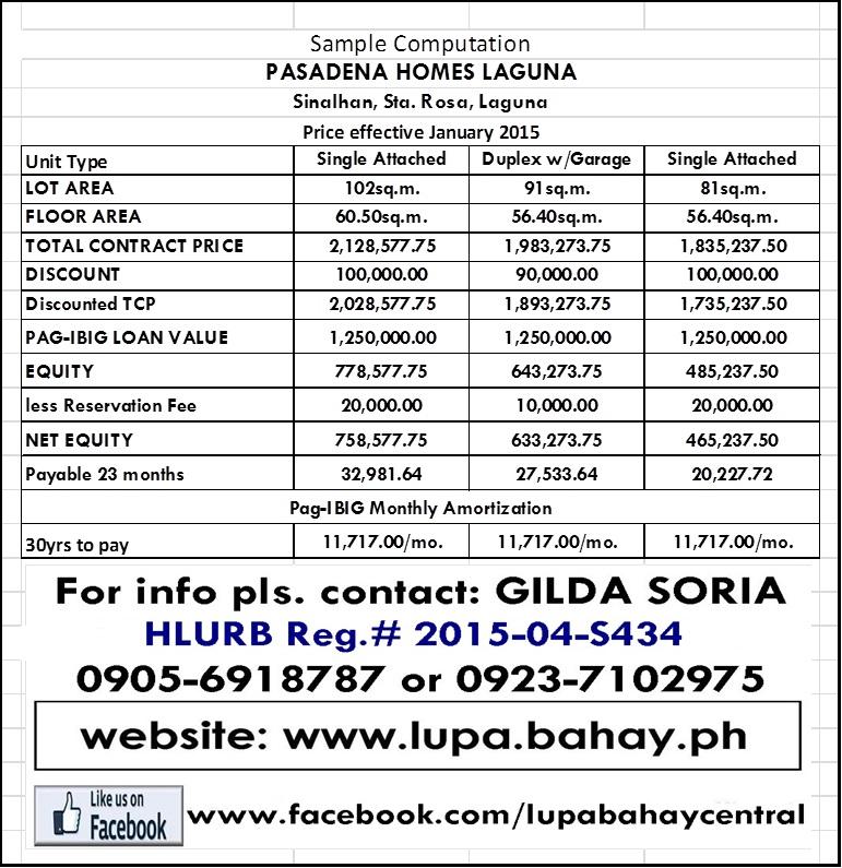 Pasadena Homes Price list