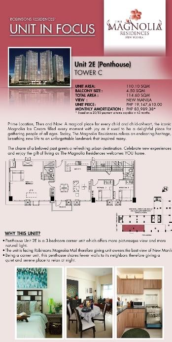 new manila qc penthouse magnolia residences 09176747343 rico navarro