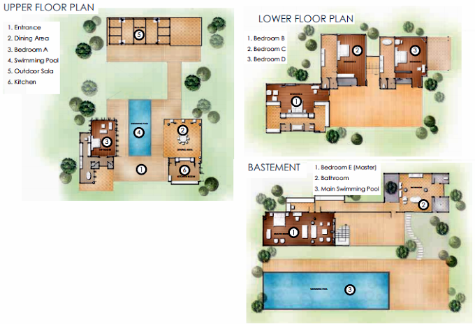 Planning of the apartment Villas, 7542 in Falcon City of Wonders Western Residence, Dubai
